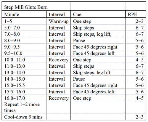 Step Mill Glute Burn